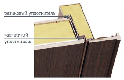 двери металлические с хорошей шума и теплоизоляцией